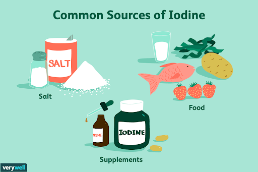 photo of salt, foods that contain iodine like strawberries and fish and iodine supplements